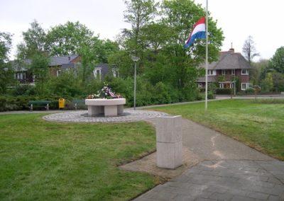 Joods monument overzicht